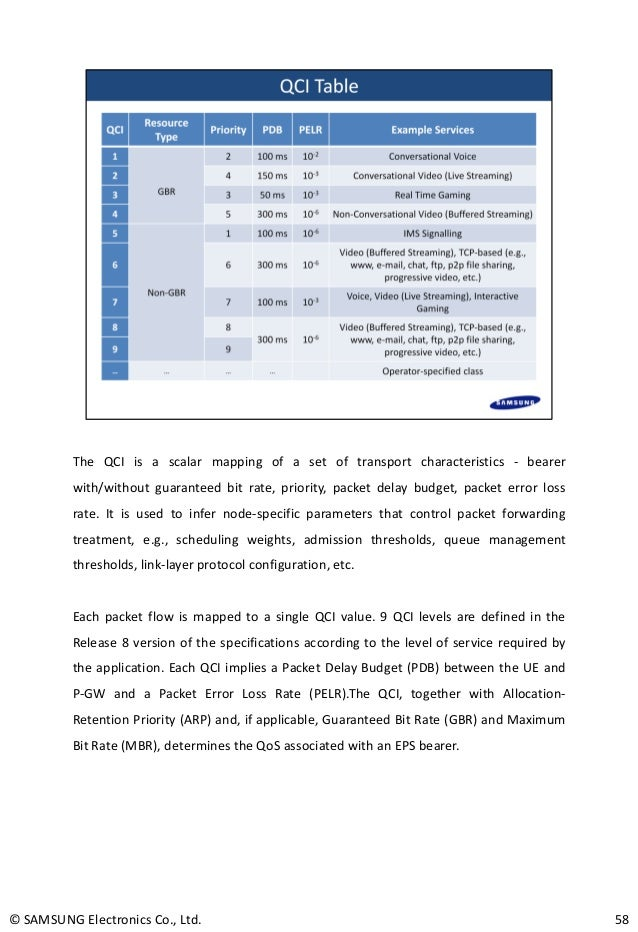 lte technology overview Embms and unicast transmissions are mixed by tdm in one common lte  carrier – fdd subframes 1/2/3/6/7/8 can be configured as mbsfn subframes.