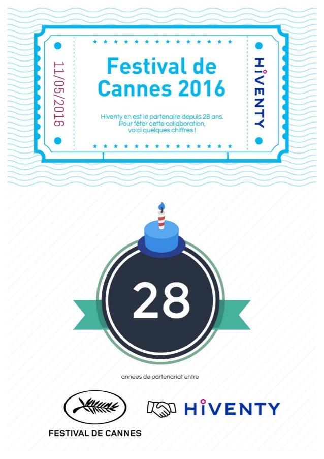 Hiventy et le Festival de Cannes