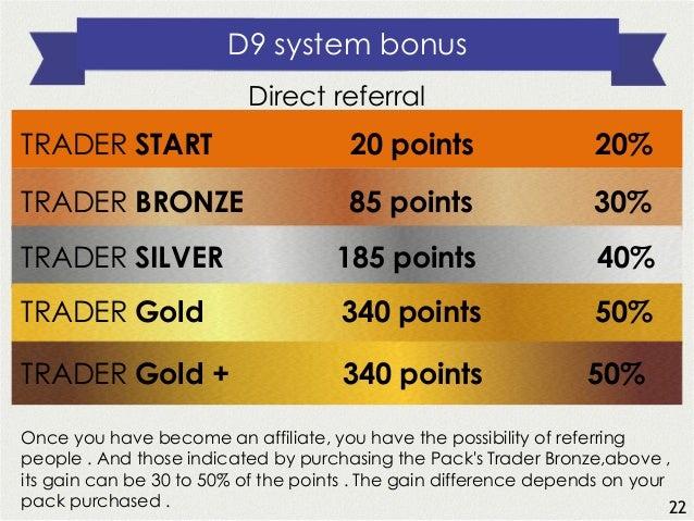 D9 system bonus Direct referral TRADER BRONZE 85 points 30% TRADER SILVER 185 points 40% TRADER Gold 340 points 50% TRADER...