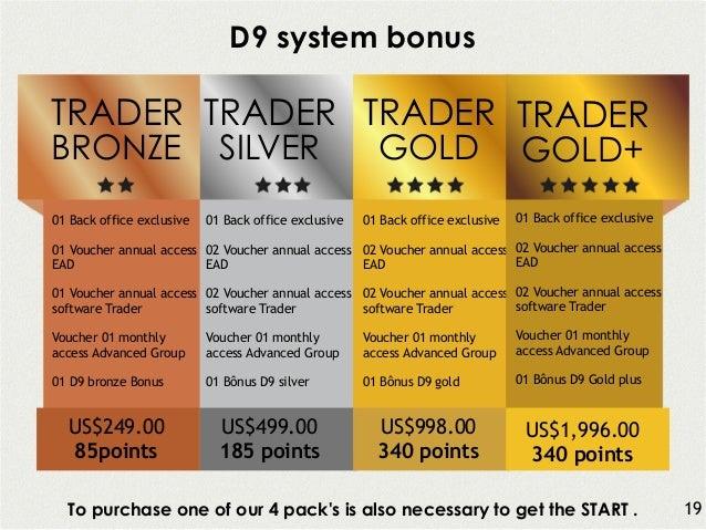 D9 system bonus 01 Back office exclusive 01 Voucher annual access EAD 01 Voucher annual access software Trader Voucher 01 ...