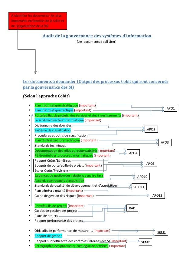 Audit de la gouvernance des systèmes d'information (Les documents à solliciter) Les documents à demander (Output des proce...