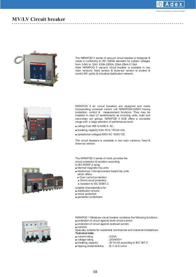 IEC 60056 PDF