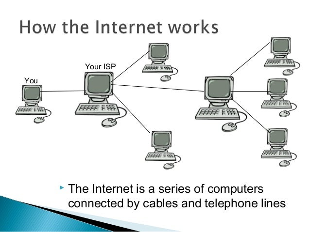 the world wide web and the internet rh slideshare net explain world wide web with diagram World Wide Web Icon