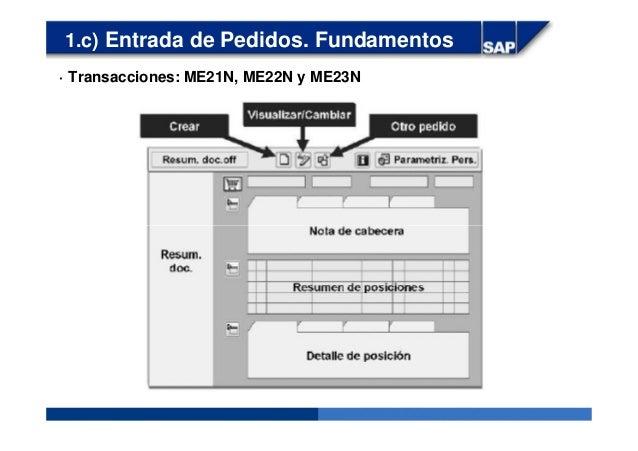 1.c) Entrada de Pedidos. Fundamentos · Transacciones: ME21N, ME22N y ME23N
