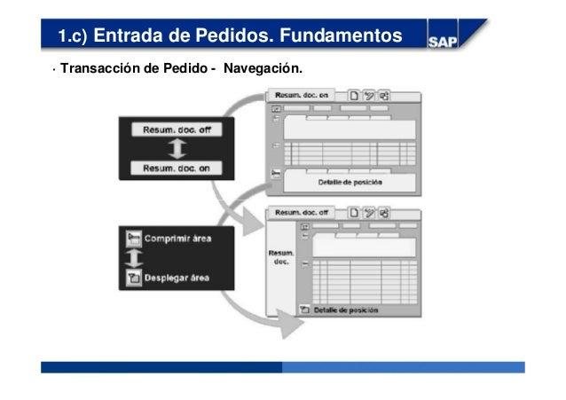1.c) Entrada de Pedidos. Fundamentos · Transacción de Pedido - Navegación.