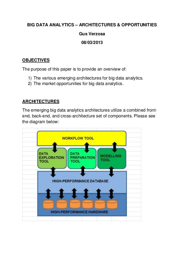 BIG DATA ANALYTICS – ARCHITECTURES & OPPORTUNITIES Gus Verzosa 08/03/2013 OBJECTIVES The purpose of this paper is to provi...