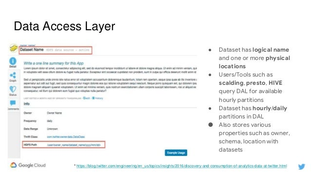 Twitter's Data Replicator for Google Cloud Storage