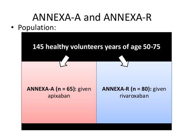 Andexanet Alfa for Acute Major Bleeding Associated with ...