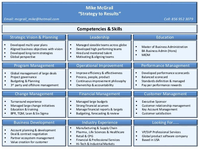 Competencies & Skills  Master of Business Administration  BA Business Admin (Hons)  MIOM Education  Managed sizeable t...