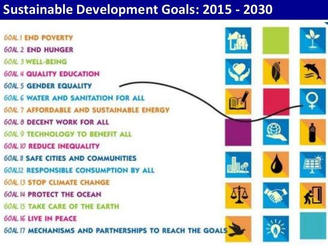 Tourism Sustainable Development Goals Steve Noakes March 2015
