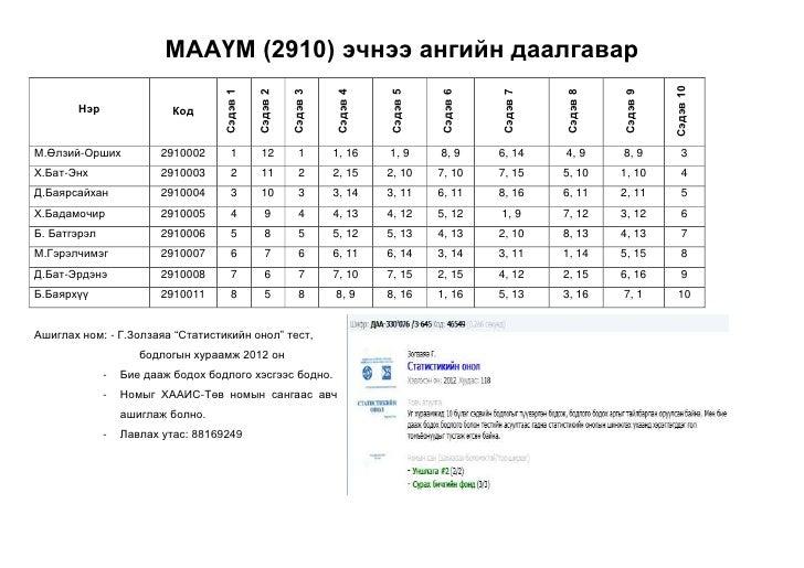 МААҮМ (2910) эчнээ ангийн даалгавар                                                                                       ...