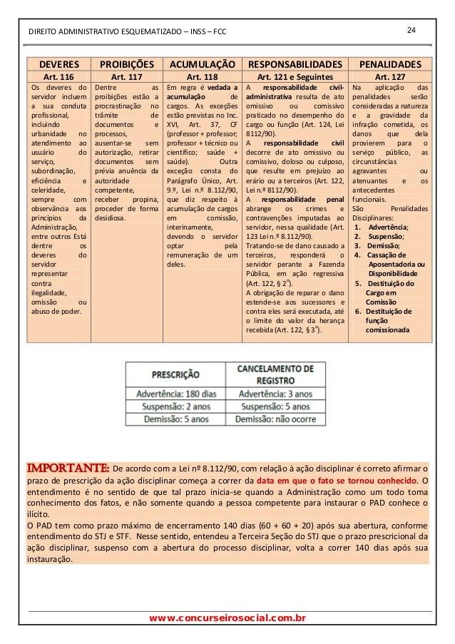 1600 Quest es de Direito Constitucional para Baixar em PDF Apostilas