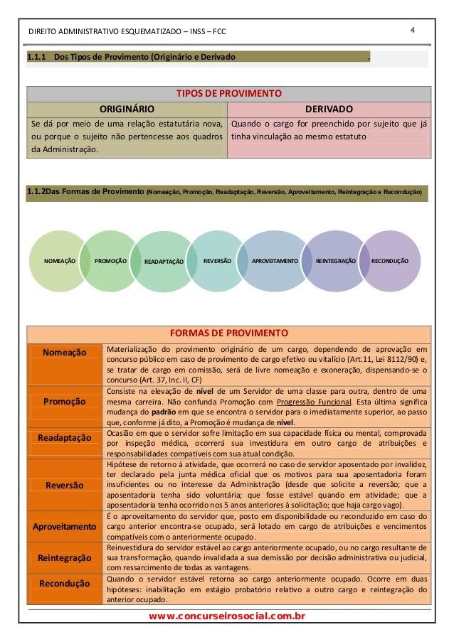 Direito administrativo descomplicado em pdf