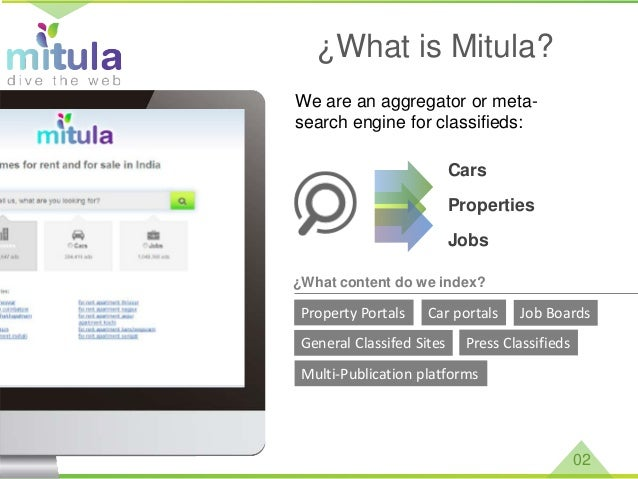 Mitula_General- Eng Slide 3