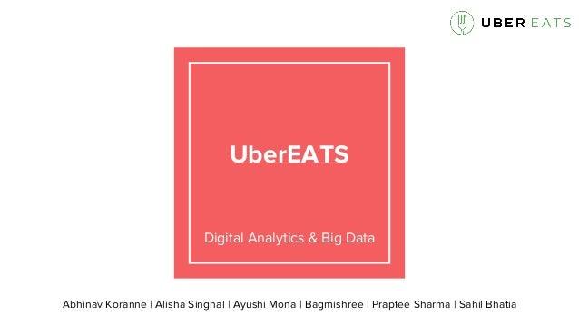 UberEATS Digital Analytics & Big Data Abhinav Koranne | Alisha Singhal | Ayushi Mona | Bagmishree | Praptee Sharma | Sahil...
