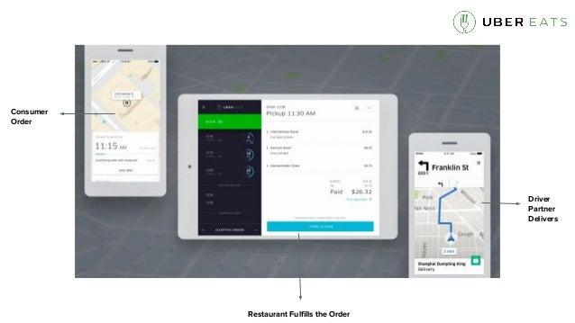 Uber Eats - Digital Metrics Slide 3