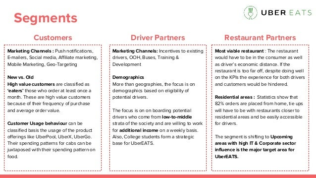 Uber Eats - Digital Metrics