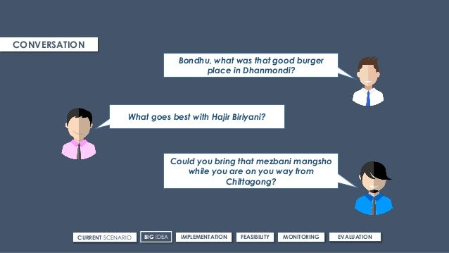 CONVERSATION CURRENT SCENARIO IMPLEMENTATIONBIG IDEA FEASIBILITY MONITORING EVALUATION Bondhu, what was that good burger p...
