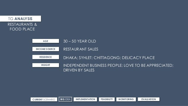 TG ANALYSIS 30 – 50 YEAR OLD RESTAURANTS & FOOD PLACE AGE INCOME SOURCE RESIDENCE INSIGHT RESTAURANT SALES DHAKA; SYHLET; ...