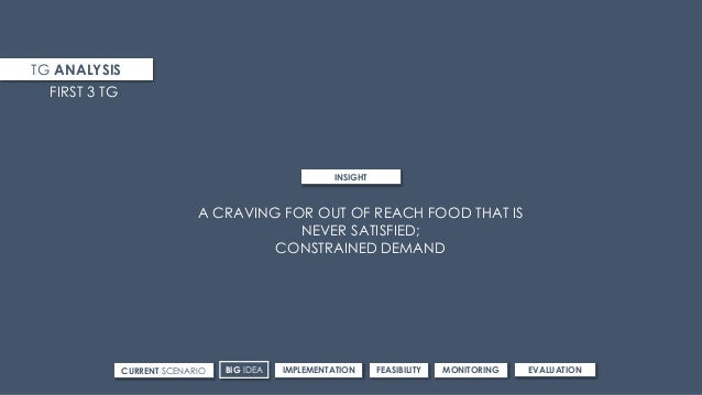 TG ANALYSIS FIRST 3 TG INSIGHT A CRAVING FOR OUT OF REACH FOOD THAT IS NEVER SATISFIED; CONSTRAINED DEMAND CURRENT SCENARI...