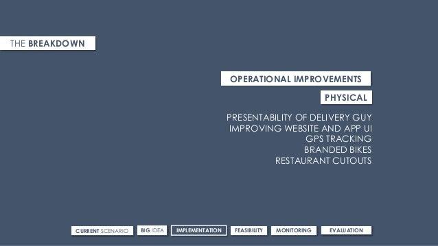 CURRENT SCENARIO IMPLEMENTATIONBIG IDEA FEASIBILITY MONITORING EVALUATION THE BREAKDOWN OPERATIONAL IMPROVEMENTS PRESENTAB...