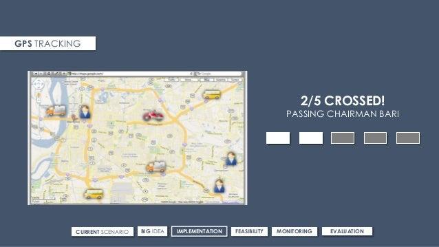 CURRENT SCENARIO IMPLEMENTATIONBIG IDEA FEASIBILITY MONITORING EVALUATION GPS TRACKING 2/5 CROSSED! PASSING CHAIRMAN BARI