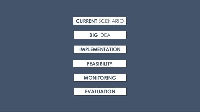 CURRENT SCENARIO BIG IDEA IMPLEMENTATION FEASIBILITY MONITORING EVALUATION