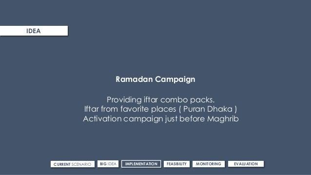 ROUTE 3IDEA CURRENT SCENARIO IMPLEMENTATIONBIG IDEA FEASIBILITY MONITORING EVALUATION Ramadan Campaign Providing iftar com...