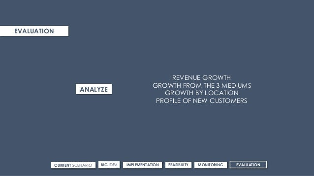 EVALUATION ANALYZE REVENUE GROWTH GROWTH FROM THE 3 MEDIUMS GROWTH BY LOCATION PROFILE OF NEW CUSTOMERS CURRENT SCENARIO I...