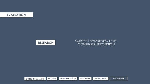 EVALUATION RESEARCH CURRENT AWARENESS LEVEL CONSUMER PERCEPTION CURRENT SCENARIO IMPLEMENTATIONBIG IDEA FEASIBILITY MONITO...