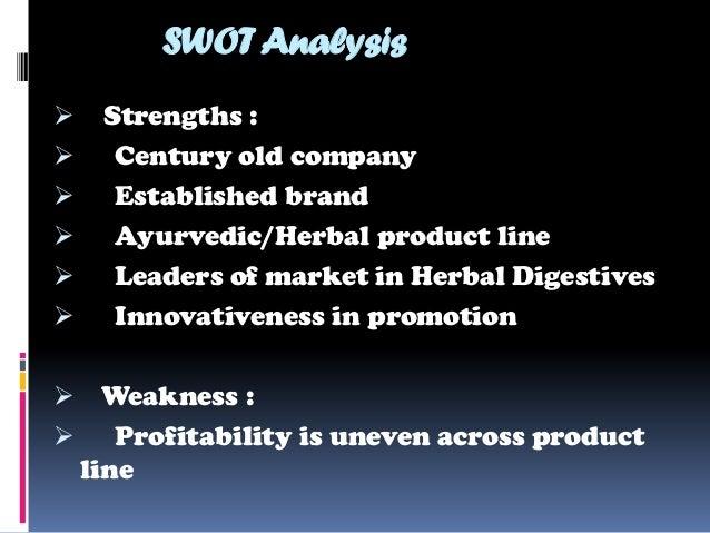 Dabur Real Juice SWOT Analysis, Competitors & USP