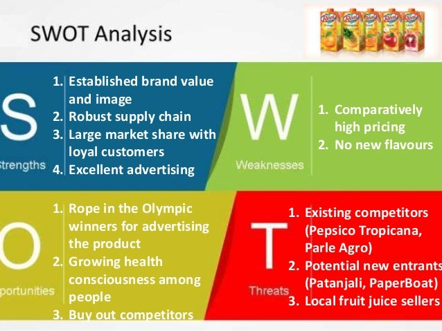 tropicana positioning strategy