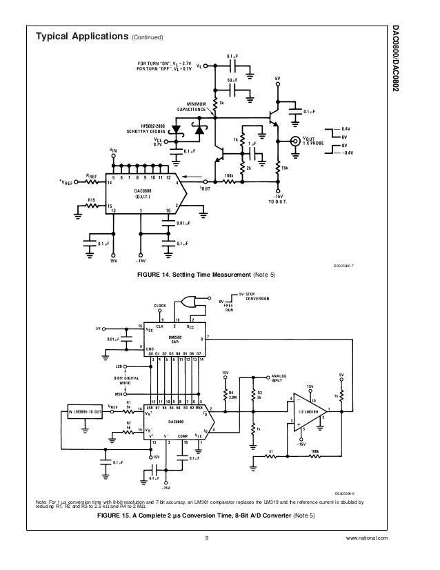 DAC0800 8-Bit DAC DatasheetSlideShare