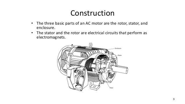 Design of Single Phase Induction Motor