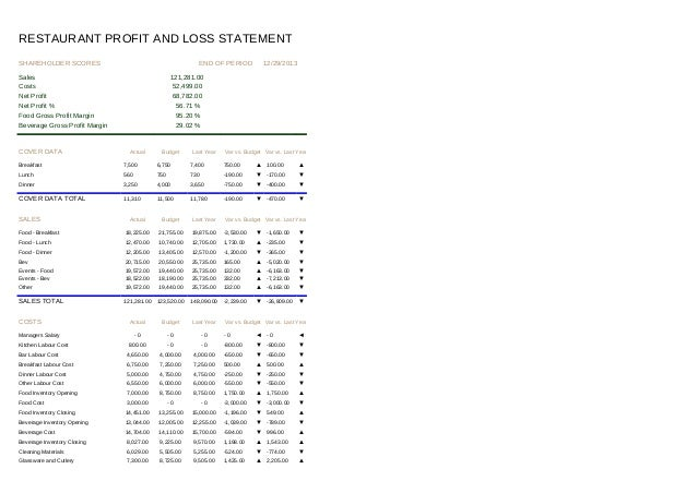 restaurant monthly profit and loss statement