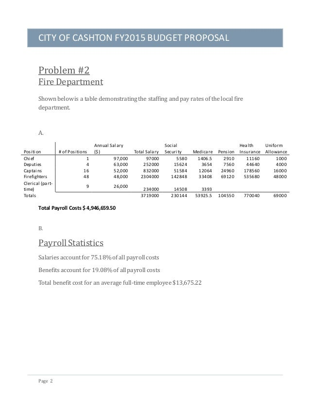 Budget proposal sample 1 4 city of cashton fy2015 budget proposal thecheapjerseys Images