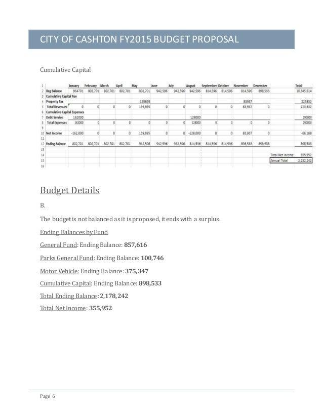Budget proposal sample 1 city of cashton fy2015 budget proposal page 5 motor vehicle 8 altavistaventures Gallery