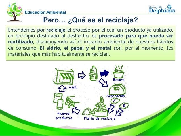 Día del Reciclaje Delphinus Slide 3