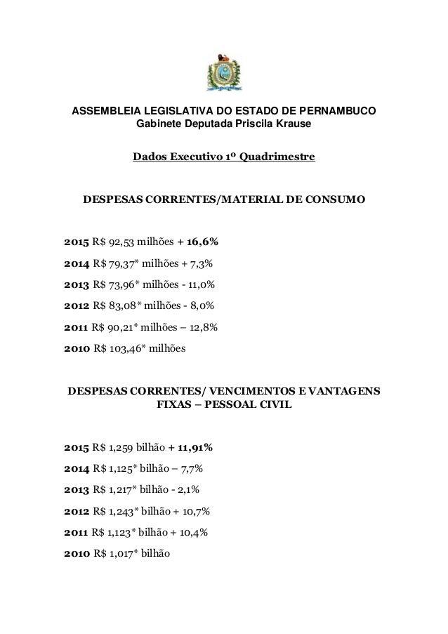 ASSEMBLEIA LEGISLATIVA DO ESTADO DE PERNAMBUCO Gabinete Deputada Priscila Krause Dados Executivo 1º Quadrimestre DESPESAS ...