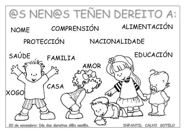 NOME  COMPRENSIÓN  PROTECCIÓN SAÚDE  XOGO  FAMILIA  CASA  ALIMENTACIÓN  NACIONALIDADE EDUCACIÓN AMOR