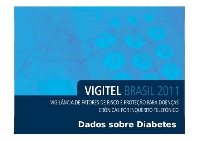 Dados sobre Diabetes