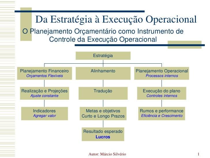 Autor: Márcio Silvério<br />1<br />Da Estratégia à Execução Operacional<br />