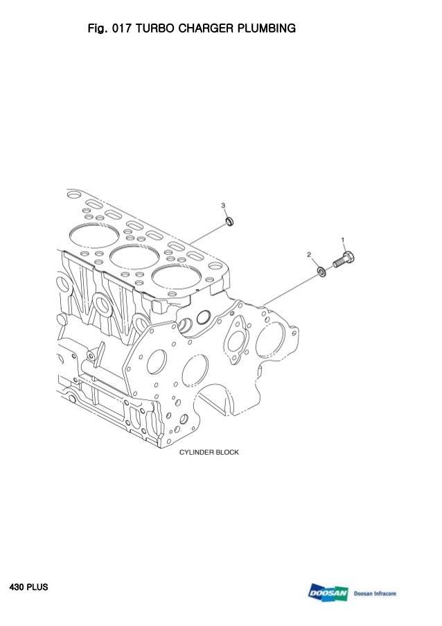 Daewoo doosan 430 plus skid steer loader service repair manual