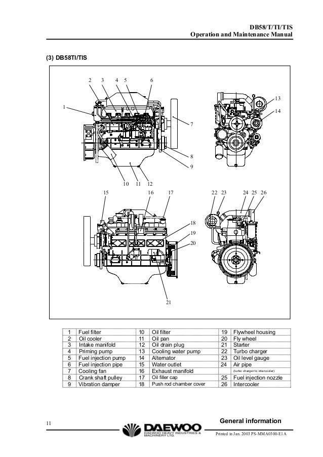 Daewoo Fuel Pressure Diagram - Diagrams Catalogue on