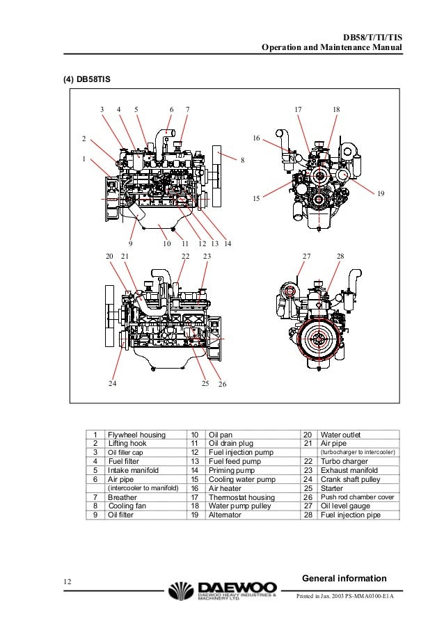 2000daewoonubiraenginediagram to know the adjustment for a wiring daewoo engine diagram air supply schema wiring diagram online 2000daewoonubiraenginediagram to know the adjustment for a