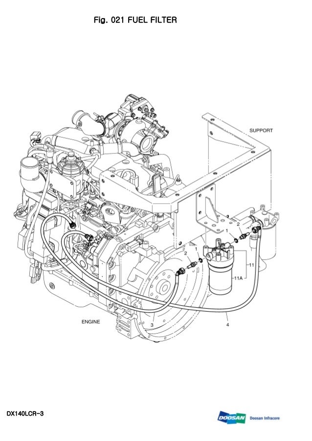Daewoo Doosan Dx140 Lcr 3 Crawler Excavator Service Repair Manual