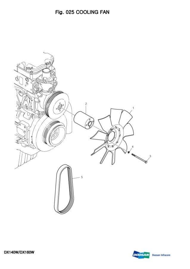 Daewoo doosan dx140 w dx160w wheeled excavator service