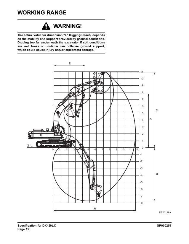 Daewoo doosan dx420 lc excavator service repair manual sn