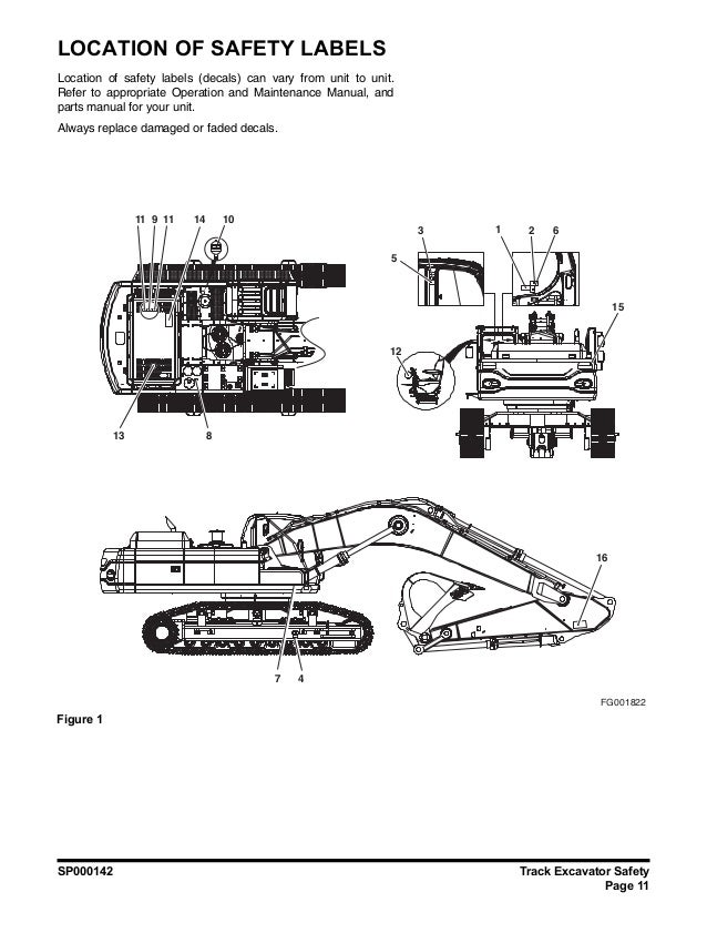 Daewoo doosan dx480 lc excavator service repair manual