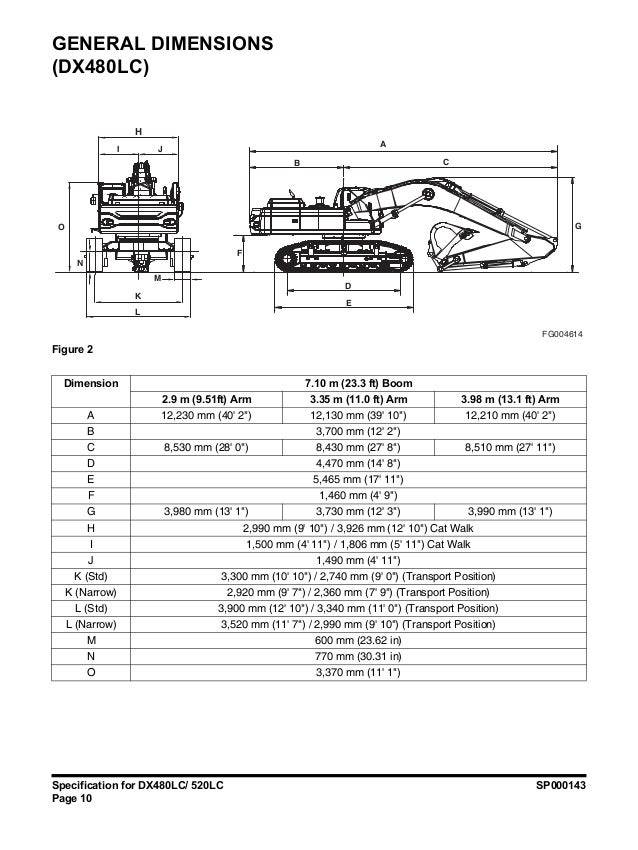 Daewoo doosan dx480 lc excavator service repair manual
